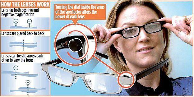 طراحی عینکی جدید برای مطالعه و تماشای تلویزیون