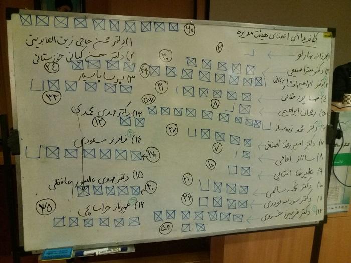 اعلام نتایج انتخابات هفتمین دوره هیأت مدیره انجمن کتابداری و اطلاعرسانی